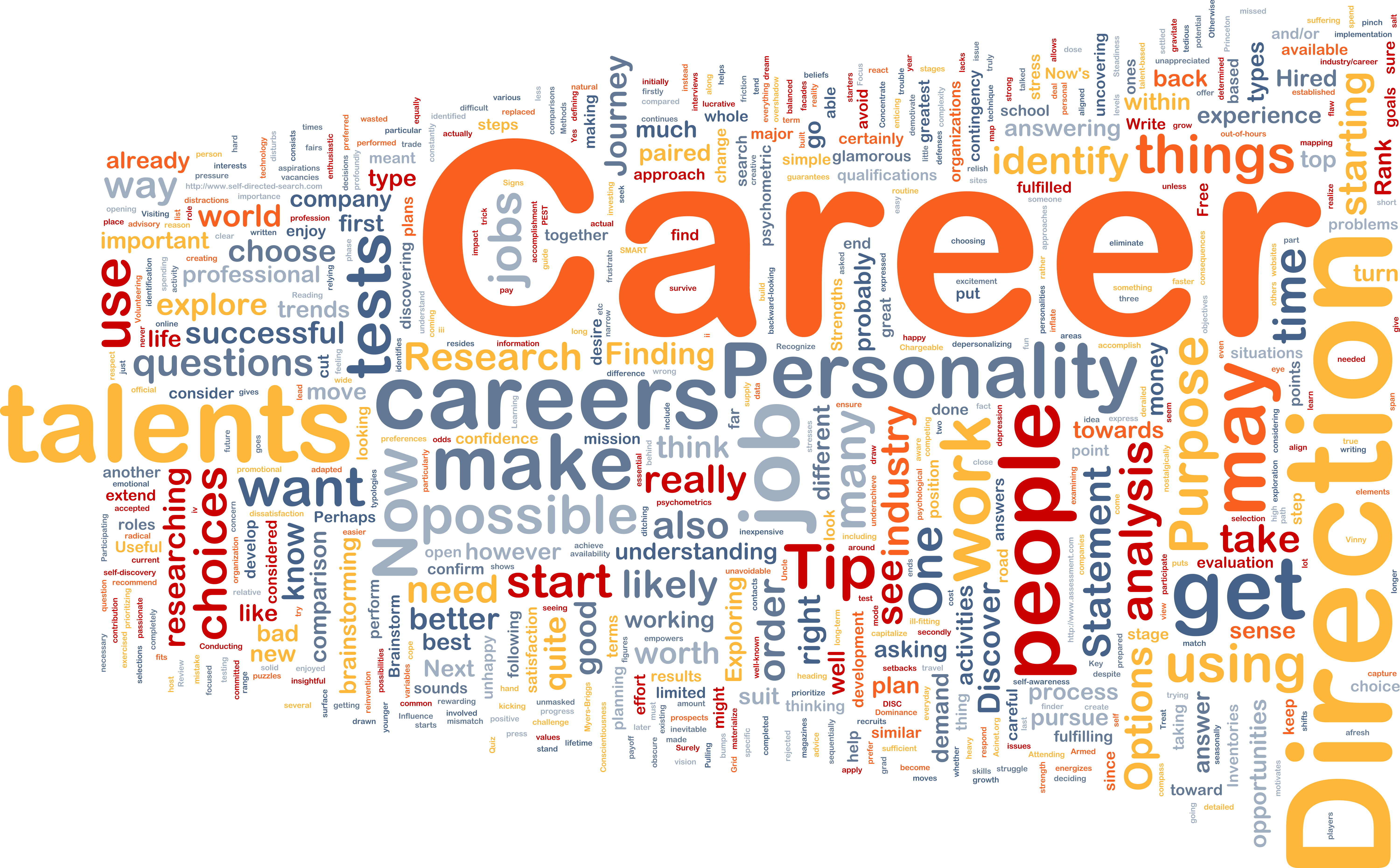 why an aptitude test is good before making a career choice